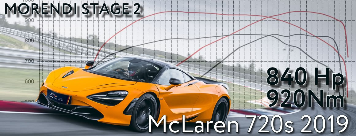 McLaren 720s Stage2 by Morendi shows 840Hp and 920Nm of torque