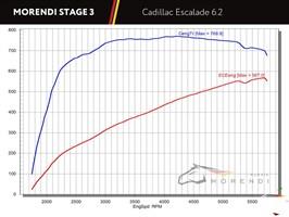 Cadillac Escalade 6,2 (426 л.с.) - photo 14406