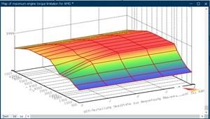 Перепрограммирование модуля CPC NG (Central Powertrain Controller)